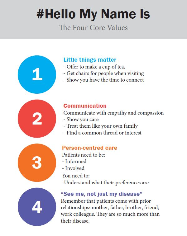 4 Core Values